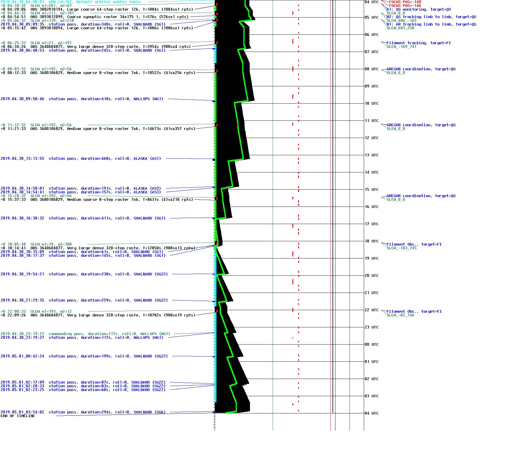 iris science planning files  iris